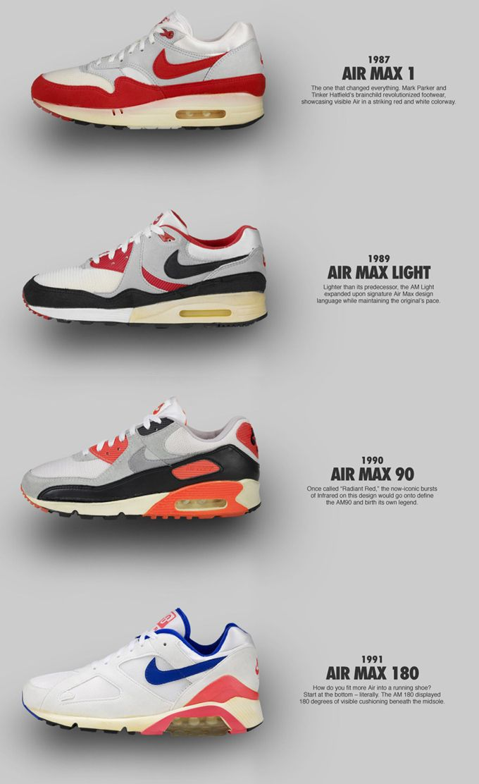 timeless design 8051e 5c848 Air Max Day, Mac Miller, What s Your Style, Nike Trainers, Sneakers Design