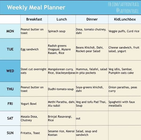 SaffronTrail - Vegetarian Weekly Menu Plans with links to recipes ...