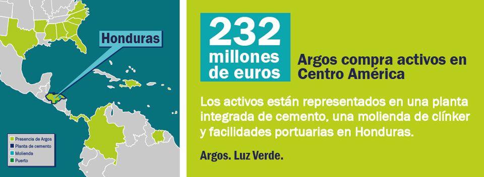 sedes en Latinoamerica