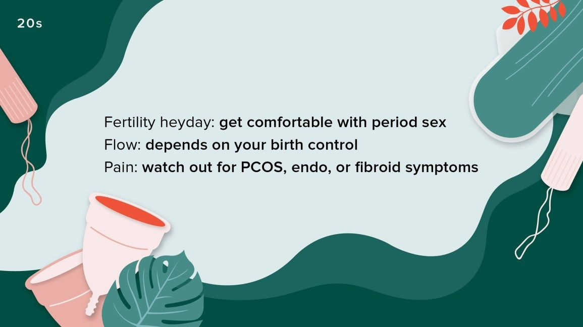 Why Is My Period Changing? An Infographic Before & After ...