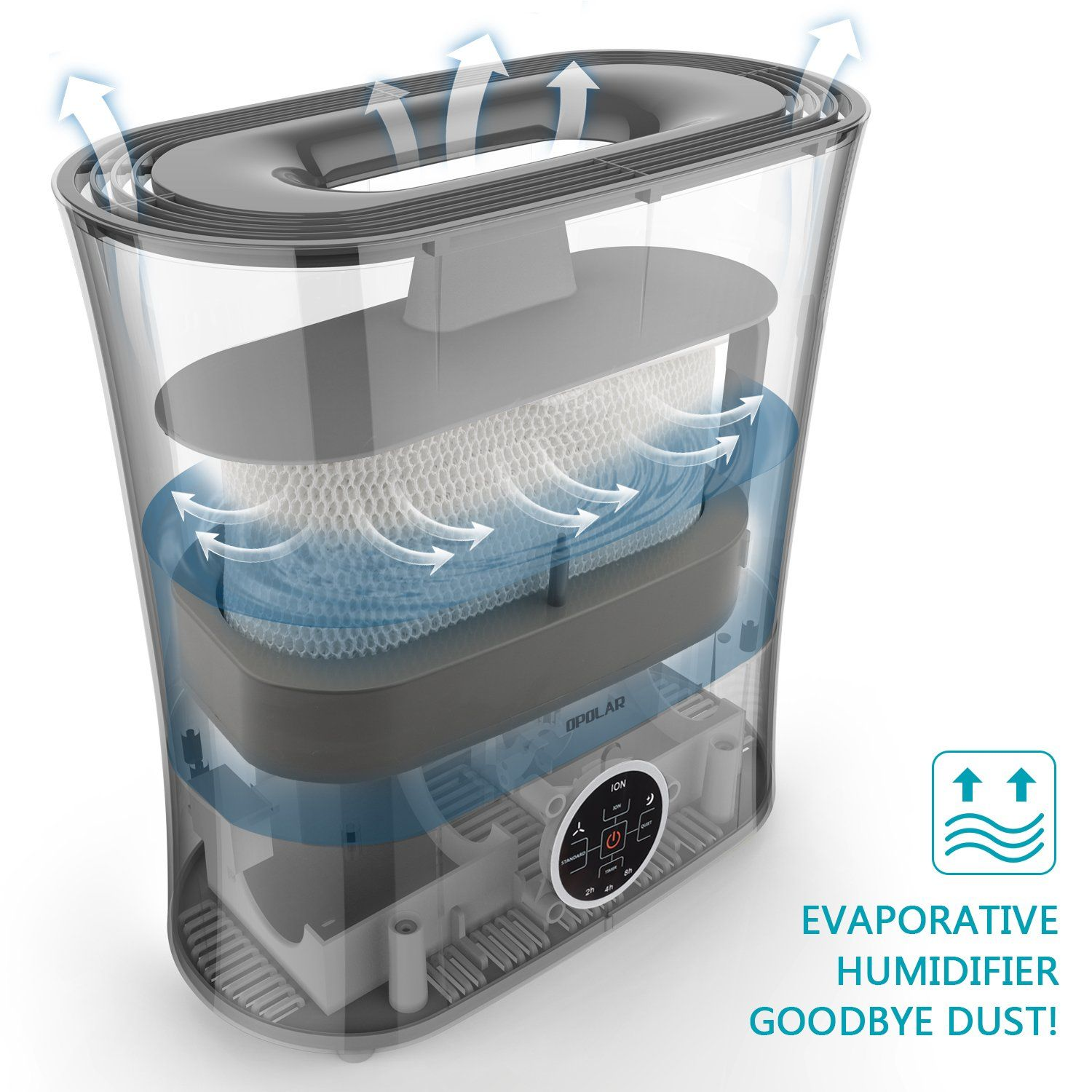 OPOLAR Evaporative Humidifier GermFree and Invisible
