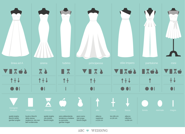 Immagini Di Abiti Da Sposa.Come Scegliere L Abito Da Sposa Perfetto Per Il Tuo Corpo Tipi
