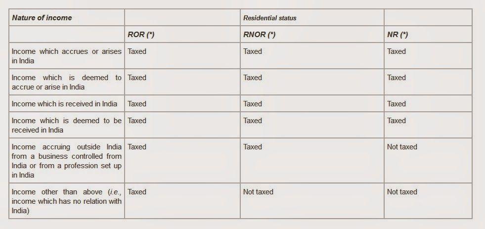 Balance Sheet, Profit And Loss Account under Companies Act 2013 - profit and loss and balance sheet template