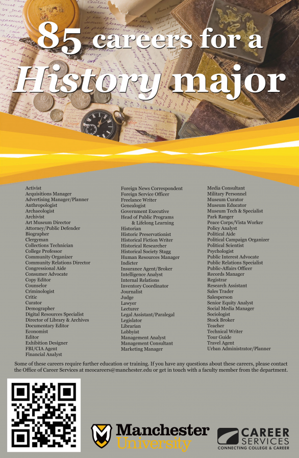 85 Careers For A History Major History History Major History Major Grants For College Online Education