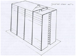 Coupled Shear Walls Consist Of Two Shear Walls Connected Intermittently By Beams Along The Height The B Concrete Wood In The Heights Structure Architecture