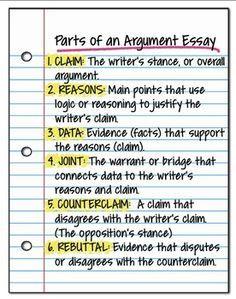 Persausive essays