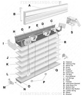 Two Inch Horizontal Blind Parts Diagram Window