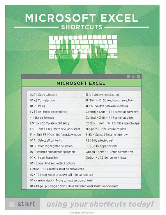Microsoft Excel Mac Keyboard Shortcut Printable Poster 85\