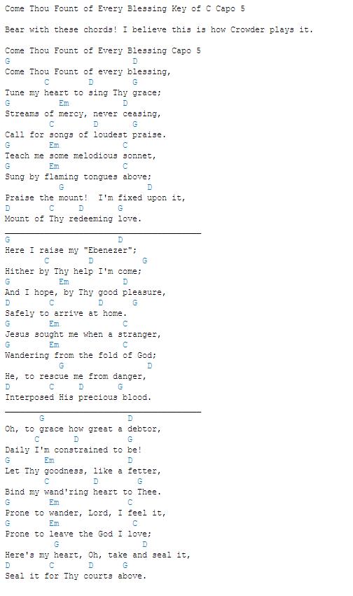 Come Thou Fount | Guitar Chords (Worship) | Pinterest | Guitars ...