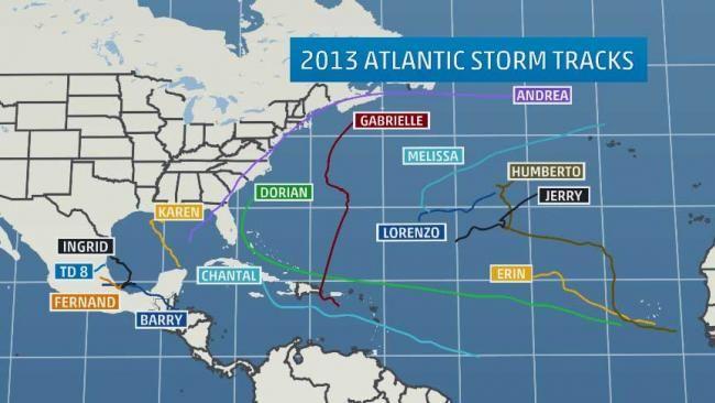 Atlantic Hurricane Season Ends Www Weather Com Weather Hurricanecentral Atlantic Hurricane Hurricane Season Hurricane Videos
