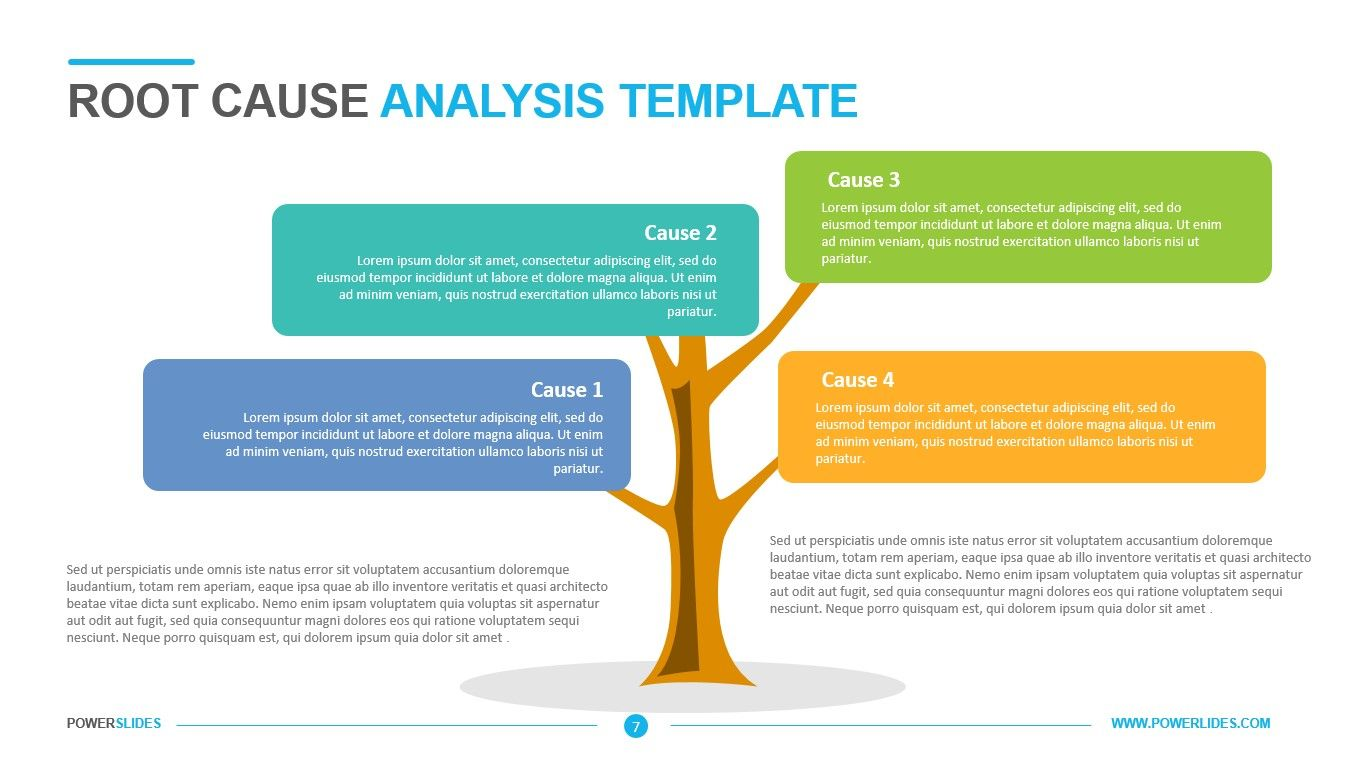 Root Cause Analysis Template Powerslides For Root Cause Analysis