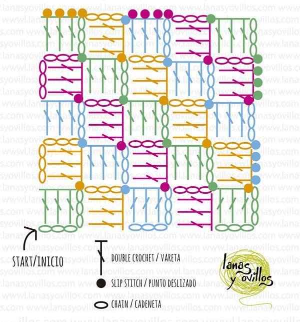 Photo of c2c Blanket Chart kostenlos Diagramm häkeln #crochettutorial c2c Blanket Chart kostenlos d …