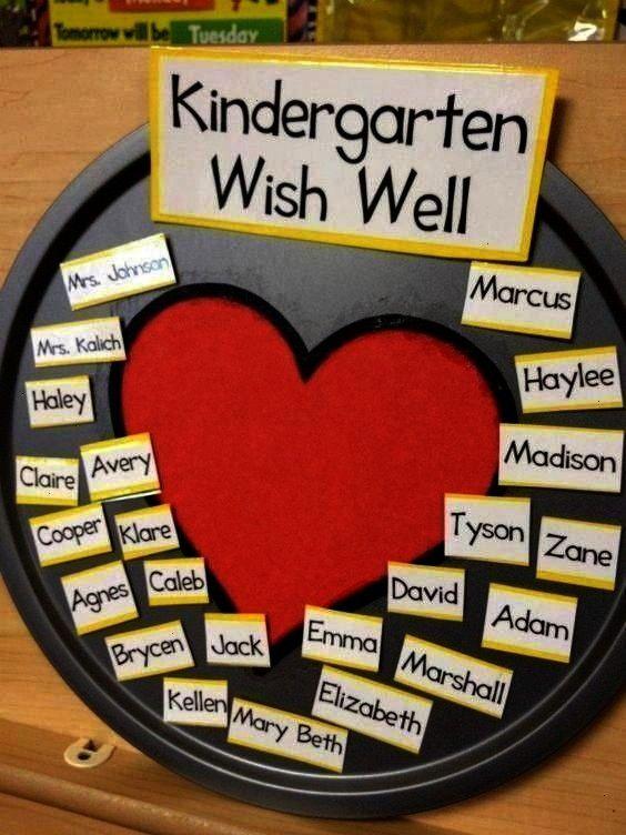 Kindergarten Classroom Photo Tour--wish absent s... Everyday with the Jays:  Kindergarten Classroo