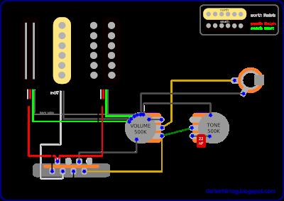 the guitar wiring blog - diagrams and tips: stratocaster | guitar diy,  electric guitar, guitar tech  pinterest
