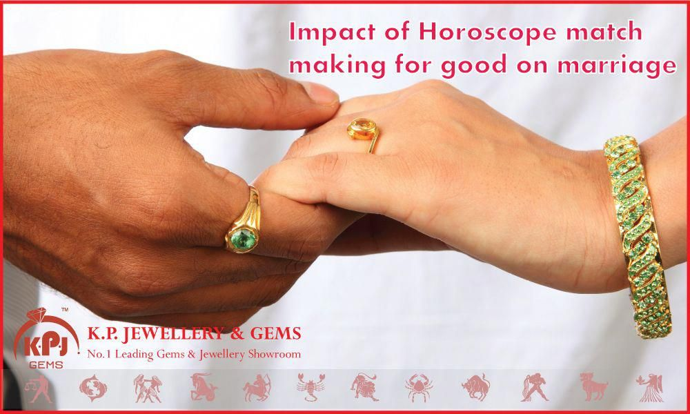 Astrology For Marriage Services For Astrology Love Chart Horoscope