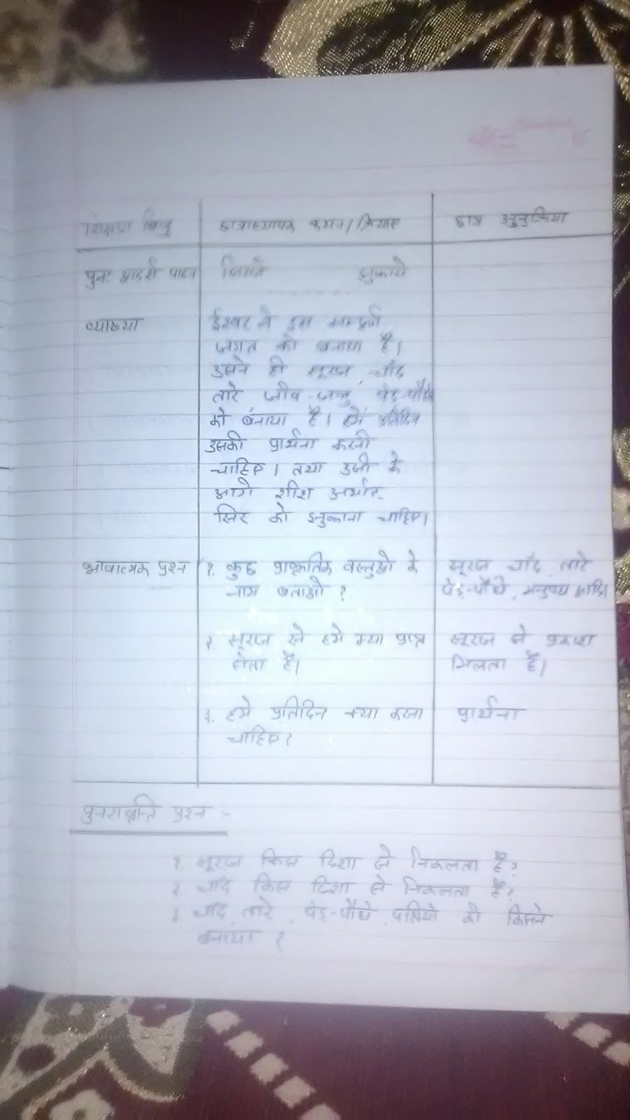 Pin by Deependra singh on Lesson plan | Lesson plans, Lesson