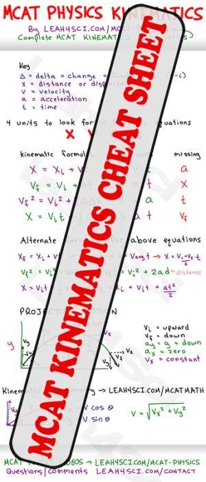 mcat kinematics formula study guide cheat sheet by leah4sci pre