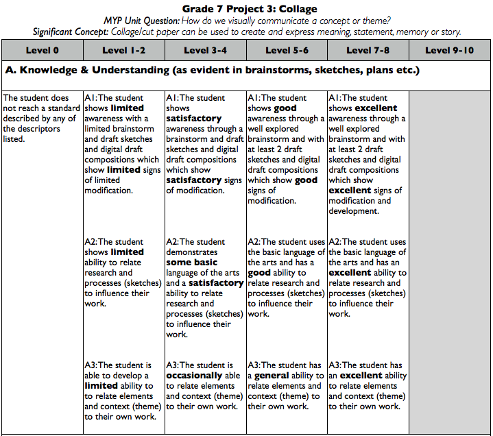 Visual Arts Curriculum: CurkovicArtUnits / MYP Gr7 Collage Rubric - Part 1