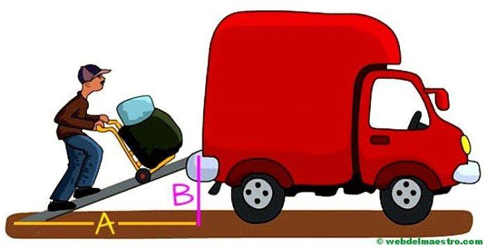 Las máquinas simples para niños de primaria | Maquinas simples ...