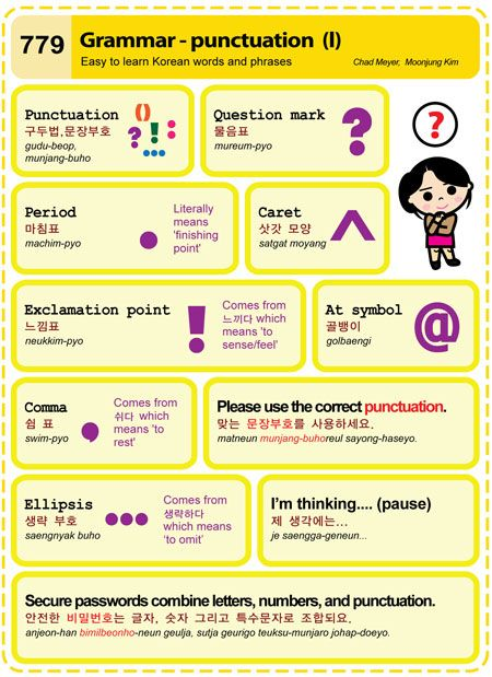 Easy to Learn Korean 779 - Grammar-Punctuation | Easy to Learn ...