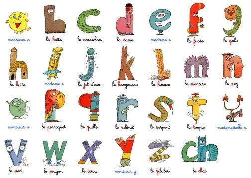 Berühmt Les alphas + liste des BLOGS !!!   обучение   Pinterest   Les  MP72