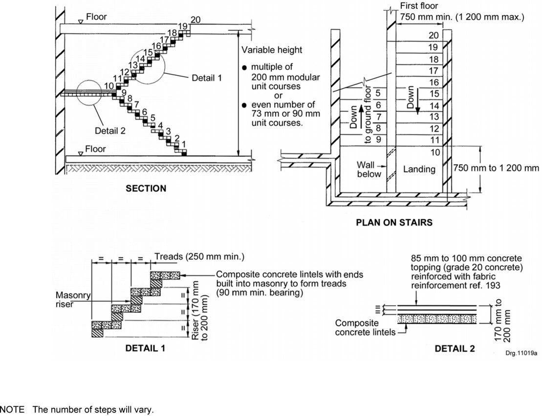 Pin By Leoch On Staircase Stair Dimensions Hotel Floor Plan Hotel Floor