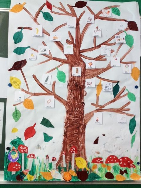 Kleuters maakten een groepswerk: een letterboom om de letter B aan ...