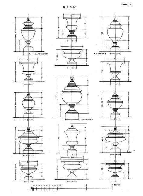 А.БРАУЗЕВЕТТЕРЪ. Архитектурные формы гражданских построек