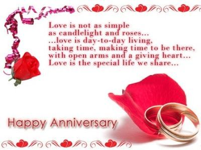 wedding anniversary cards for wife free
