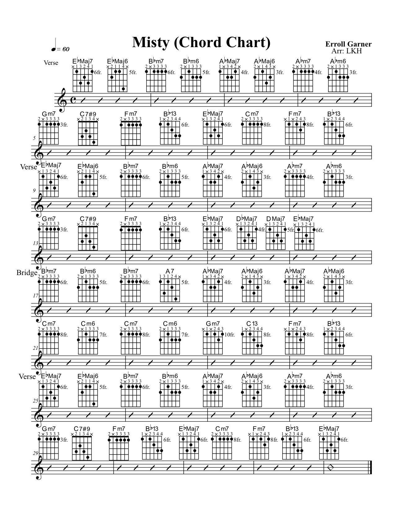 Jazz Guitar Lessons Misty Chord Melody Chart Modal Breakdown