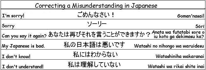 english to japanese words pdf