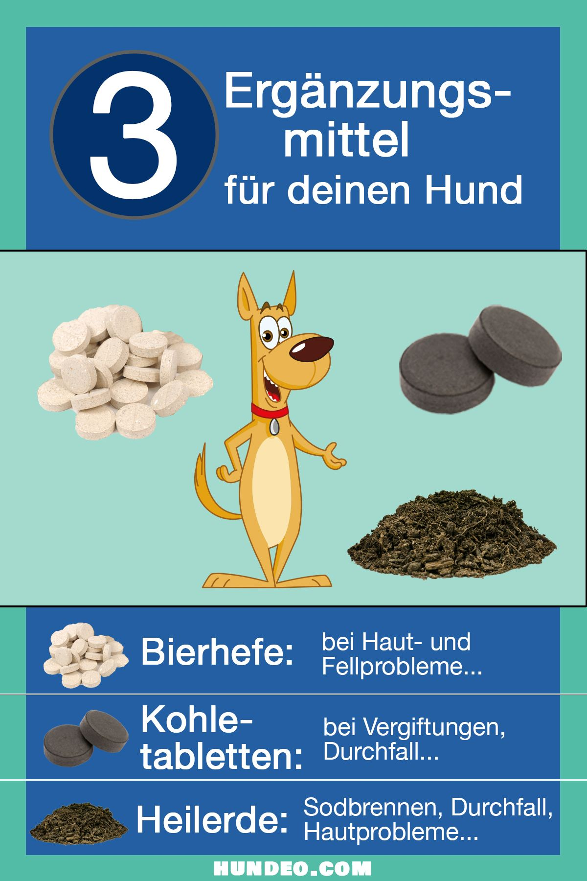 5 Fakten Zu Heilerde Fur Hunde Wofur Es Gut Ist Hunde Ernahrung Heilerde Fur Hunde Hunde Kekse Rezept