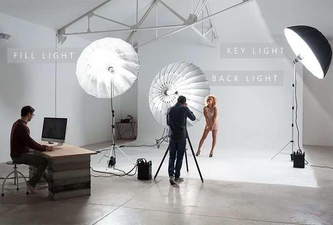 human health light photo therapy indoor lighting how impacts powerhouse growers blue