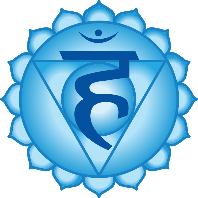 Throat Chakra Symbol 5th Chakra Vishuddha Chakra Meditation