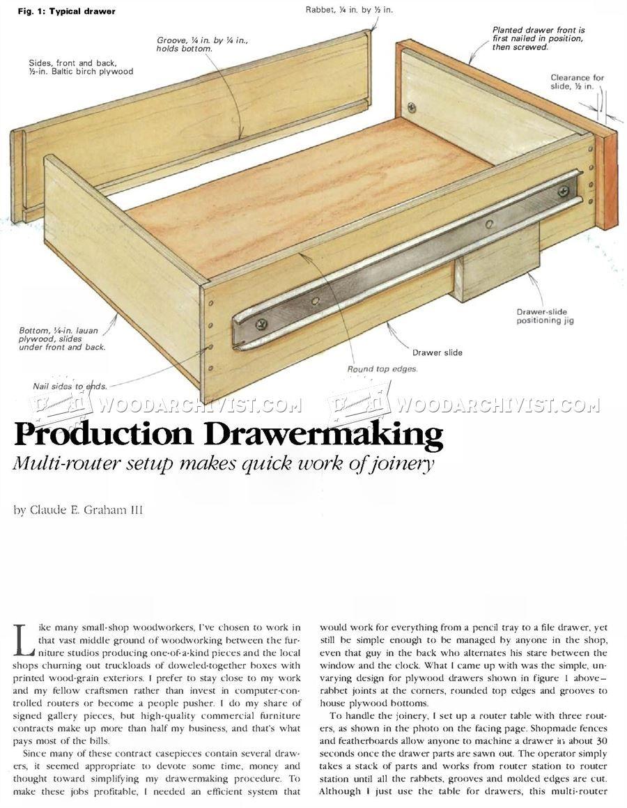Wonderful #1423 Drawer Construction Jig   Drawer Construction