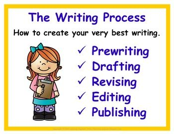 Writing Process Posters and Writing Traits Posters: 2nd Grade Writing Center