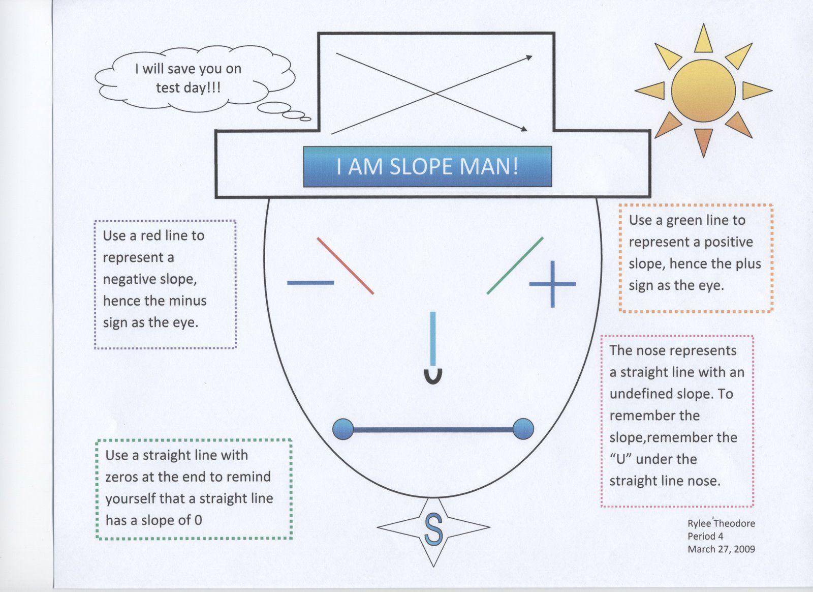 Slope Man! Fun for the high school math classroom :-).