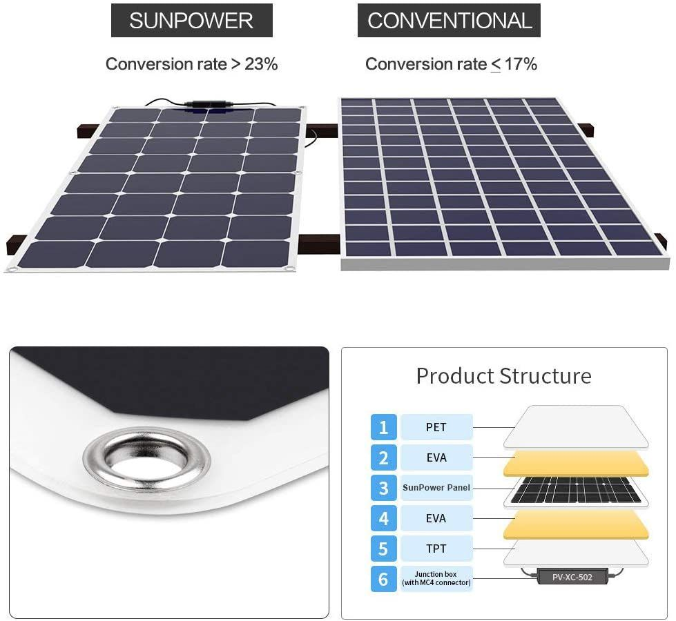 This 5w Solar Panel Is A 20 Solar Cell Assembly 10v Mounted Onto A Tpt Backplate And Covered With Rigid Tempe Solar Panels Small Solar Panels 12v Solar Panel