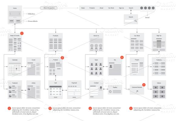 website flowchart site map 29 template adobe illustrator drag