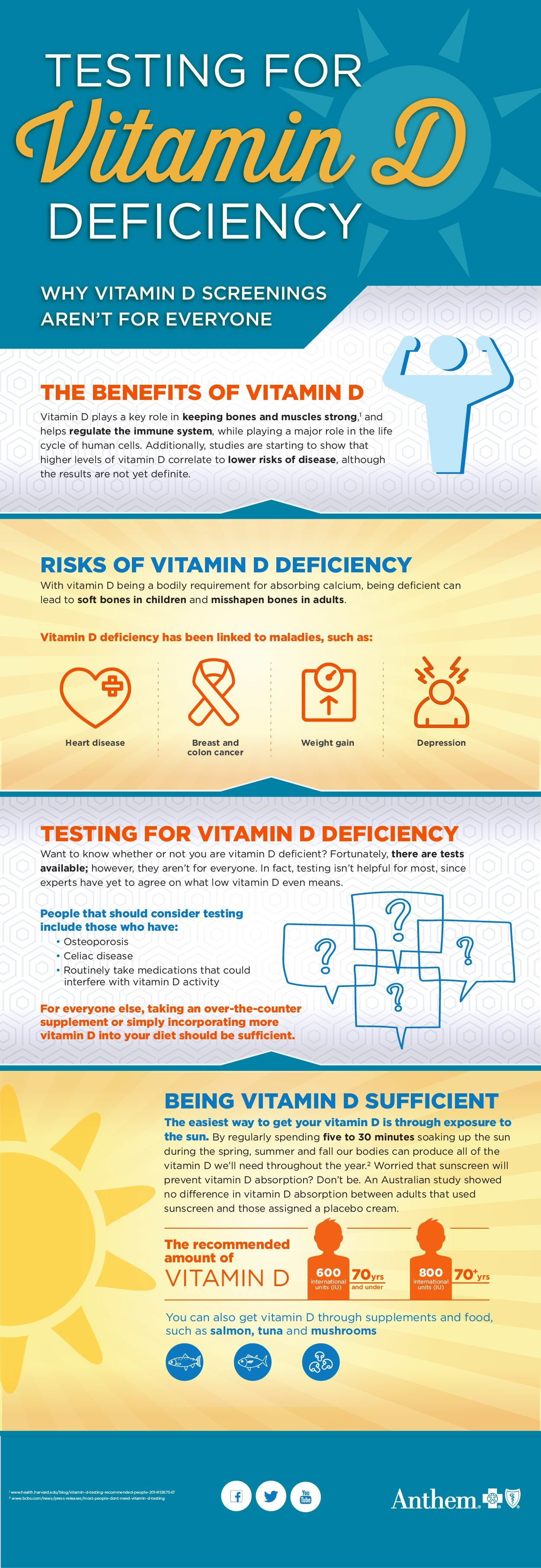 Testing For Vitamin D Deficiency