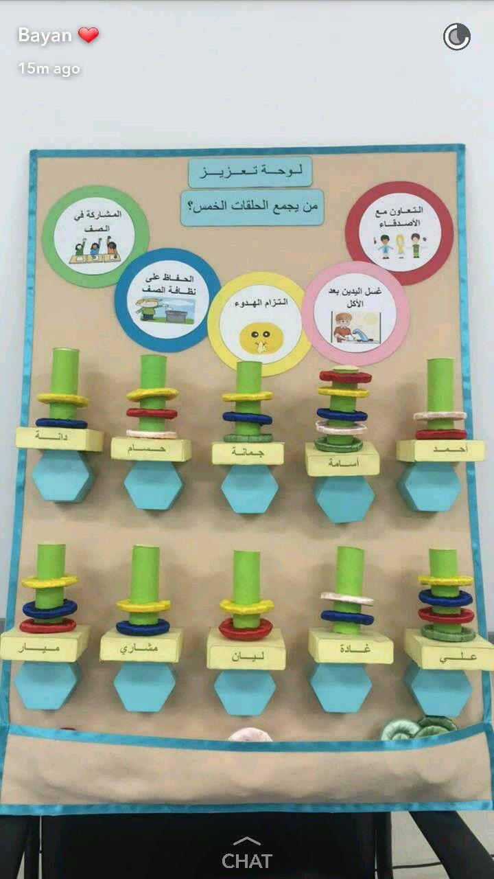 لوحة التعزيز Educational Activities For Toddlers Math Activities Preschool Classroom Birthday