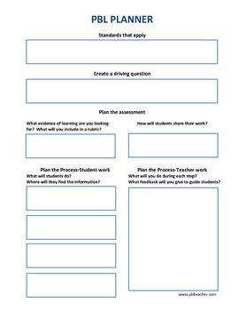 pbl planner graphic organizer to help you plan project based learning activities
