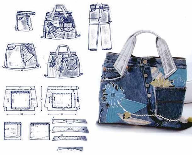 Bolsa jeans | Mochila jeans, Bolsas, Bolsas jeans
