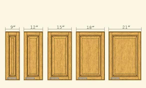 Door Design Outline Google Search Kitchen Cabinet Sizes Kitchen Cabinets Measurements Kitchen Cabinet Doors