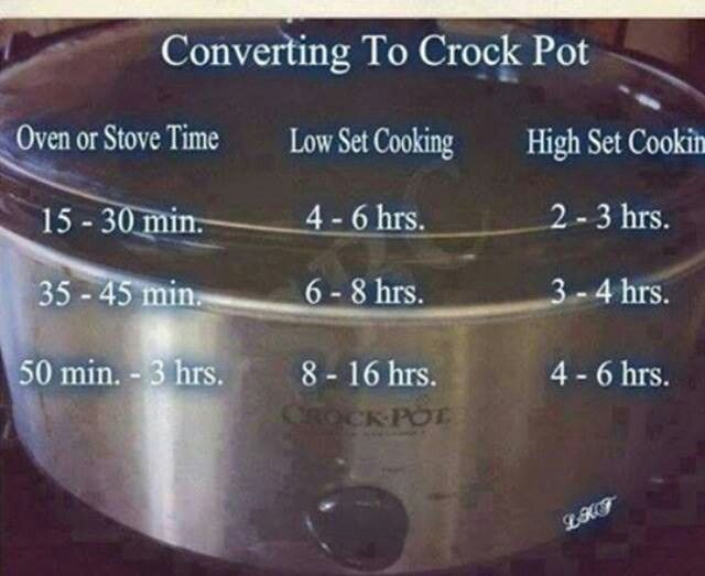 Crockpot stove top cook time conversion chart Recipes, Remedies - time conversion chart