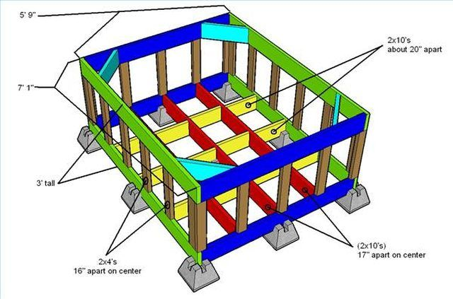 Great How To Build Hot Tub Framing | Hunker