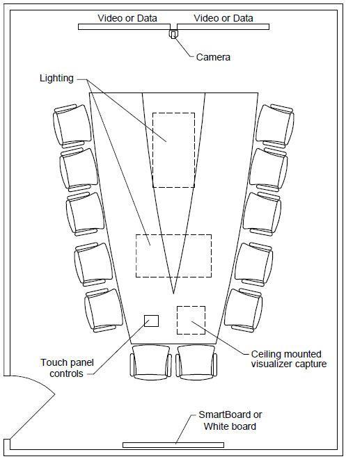 training room furniture layout ofwllccom Office Design Idea