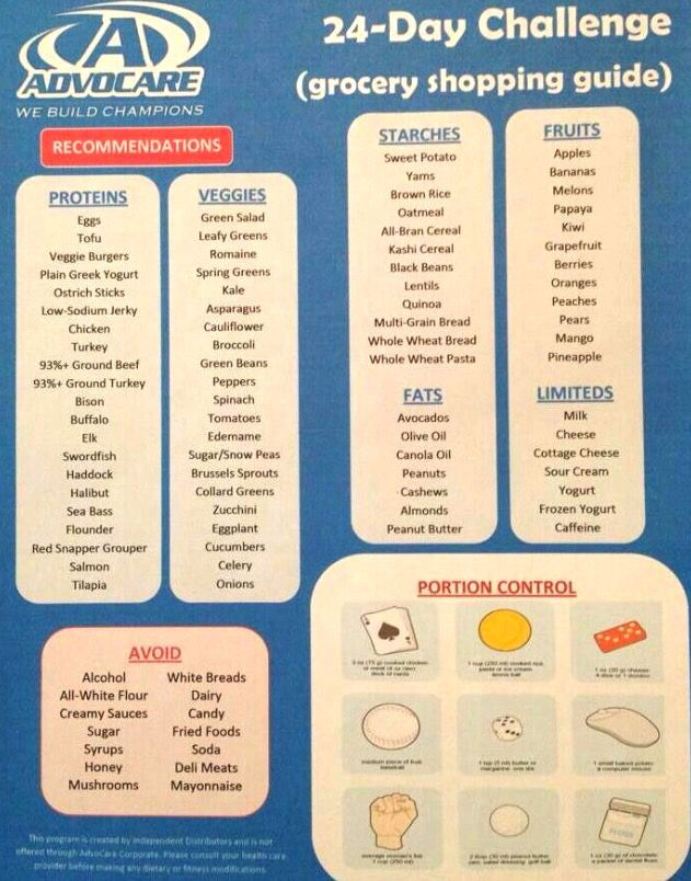 advocare 24 day challenge grocery list pdf  24 Day Challenge Grocery List Guide - want to get started? Get your ...