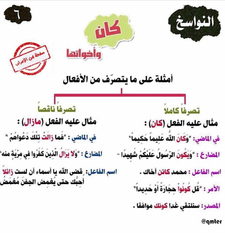 Pin By Celil Yagmuroglu On Okul In 2021 Learn Arabic Language Arabic Language Learning Arabic