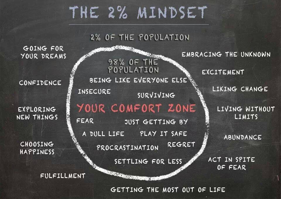Be the 2% INTJ